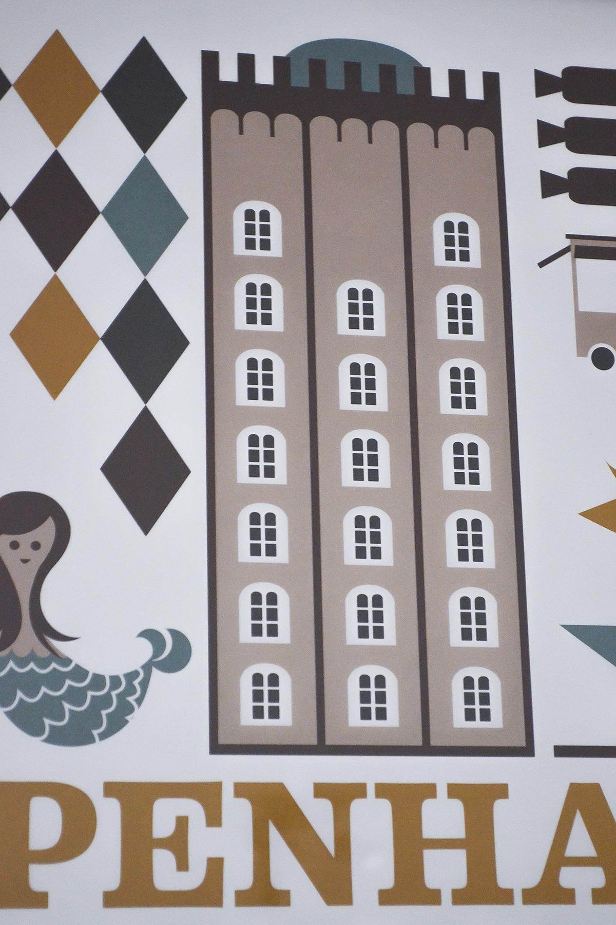 Copenhagen-plakat-4